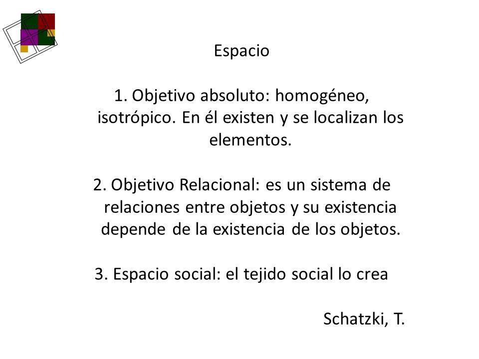 3. Espacio social: el tejido social lo crea
