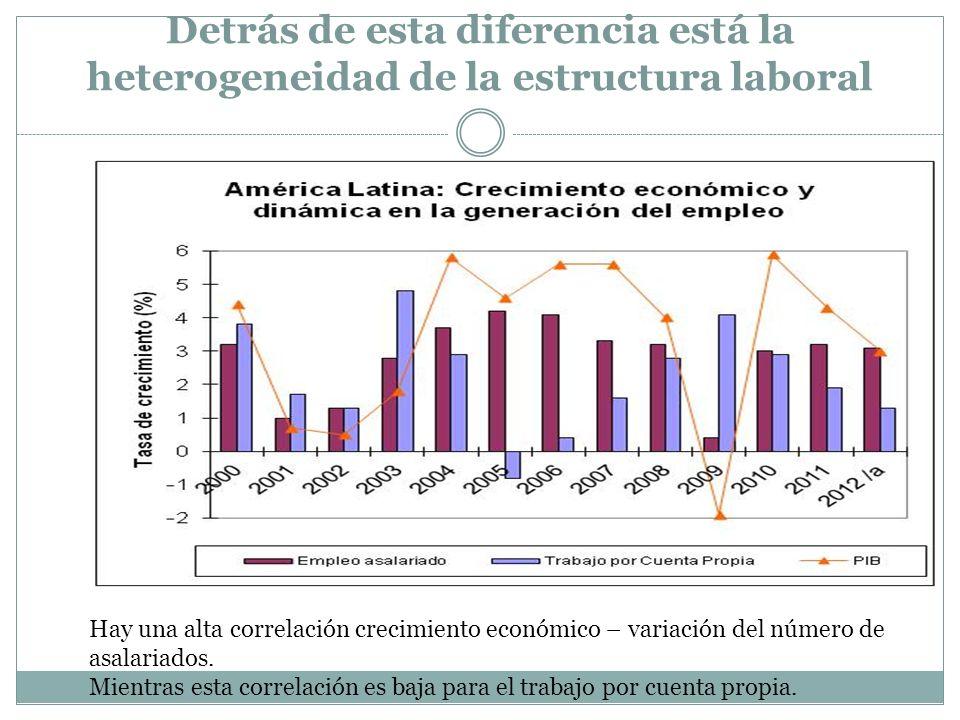 Detrás de esta diferencia está la heterogeneidad de la estructura laboral