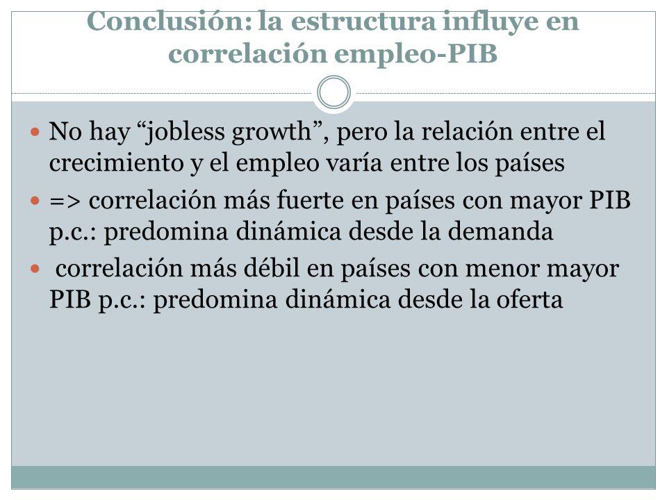 Conclusión: la estructura influye en correlación empleo-PIB