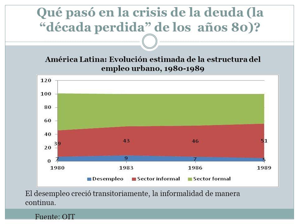 Qué pasó en la crisis de la deuda (la década perdida de los años 80)