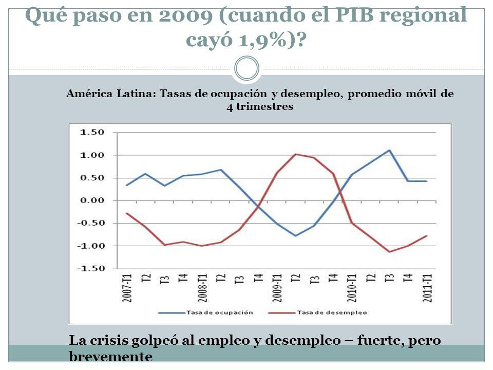 Qué paso en 2009 (cuando el PIB regional cayó 1,9%)