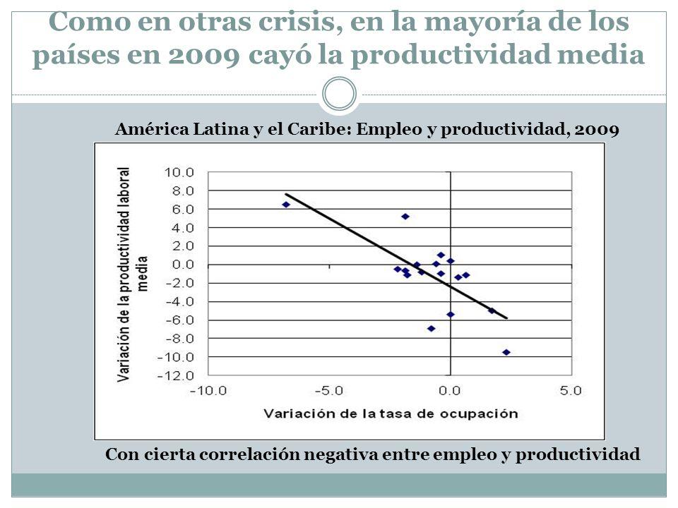 América Latina y el Caribe: Empleo y productividad, 2009