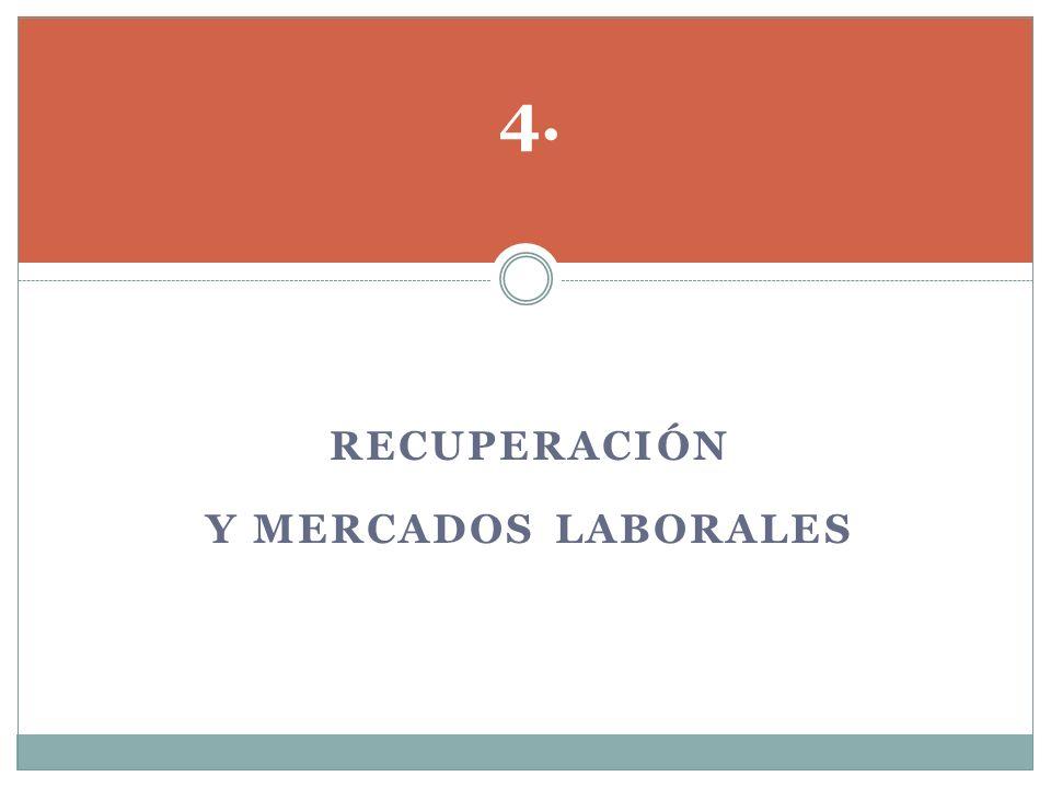4. Recuperación y mercados laborales