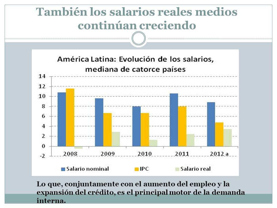 También los salarios reales medios continúan creciendo