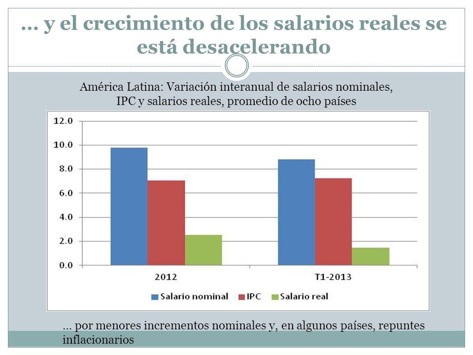 … y el crecimiento de los salarios reales se está desacelerando