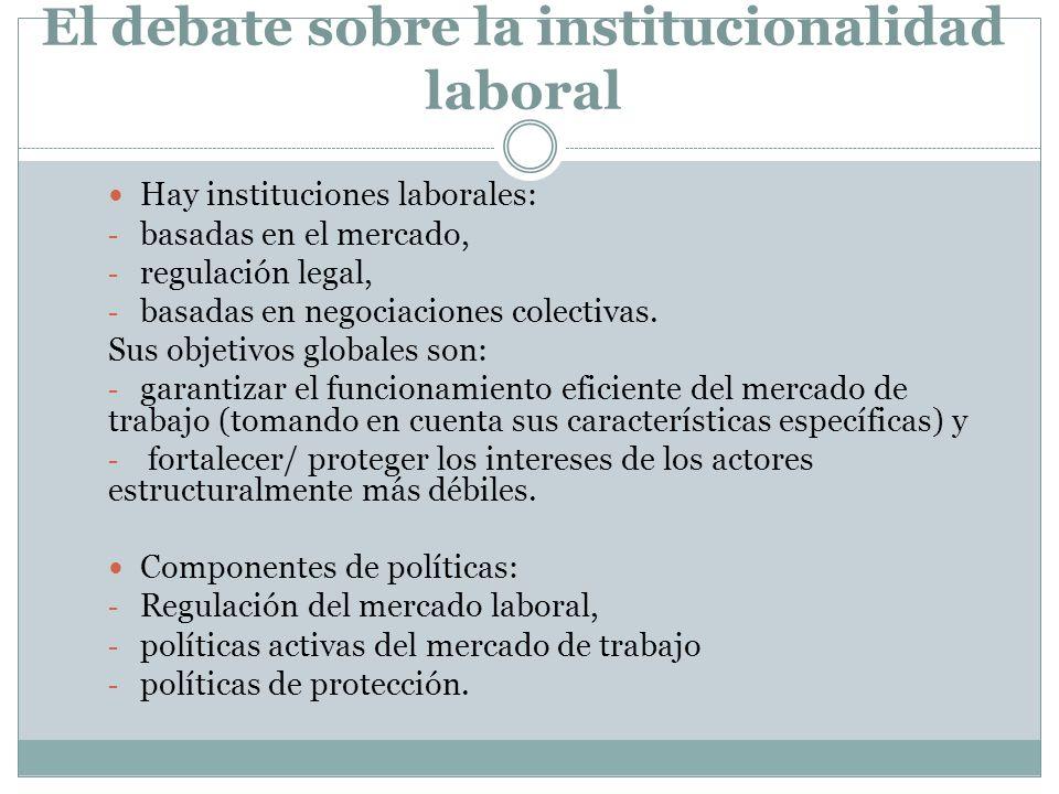 El debate sobre la institucionalidad laboral