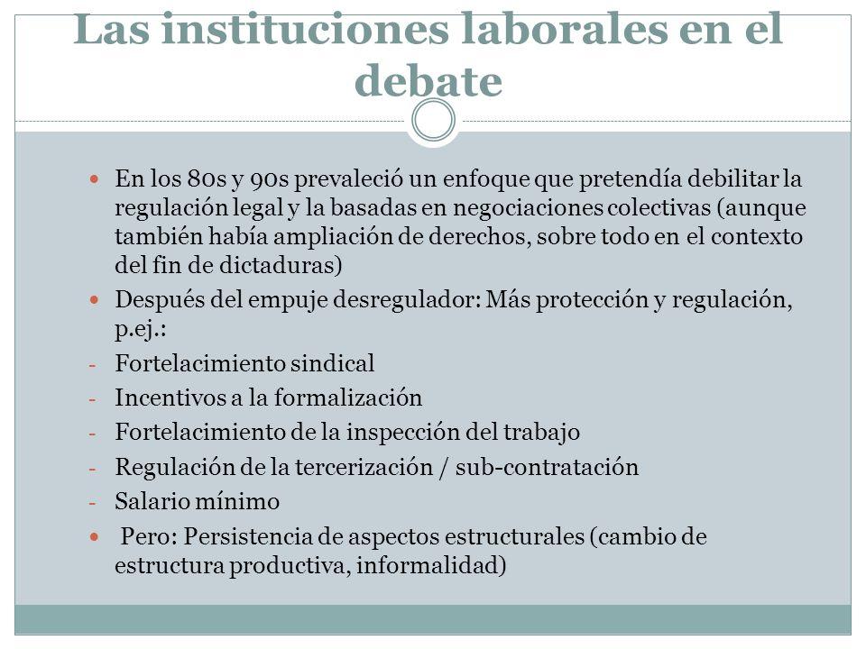 Las instituciones laborales en el debate