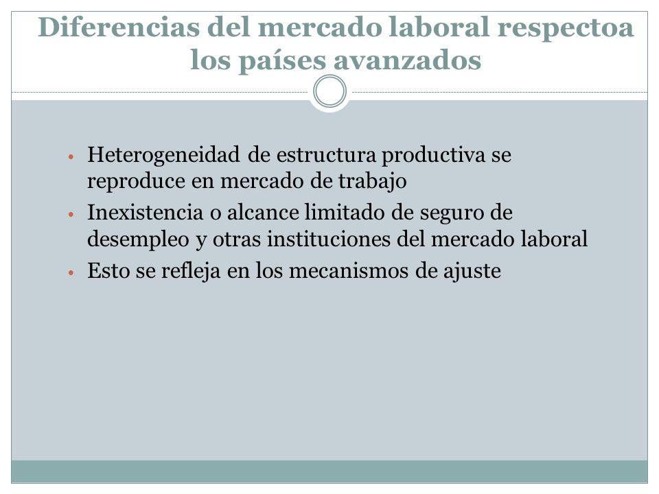 Diferencias del mercado laboral respectoa los países avanzados