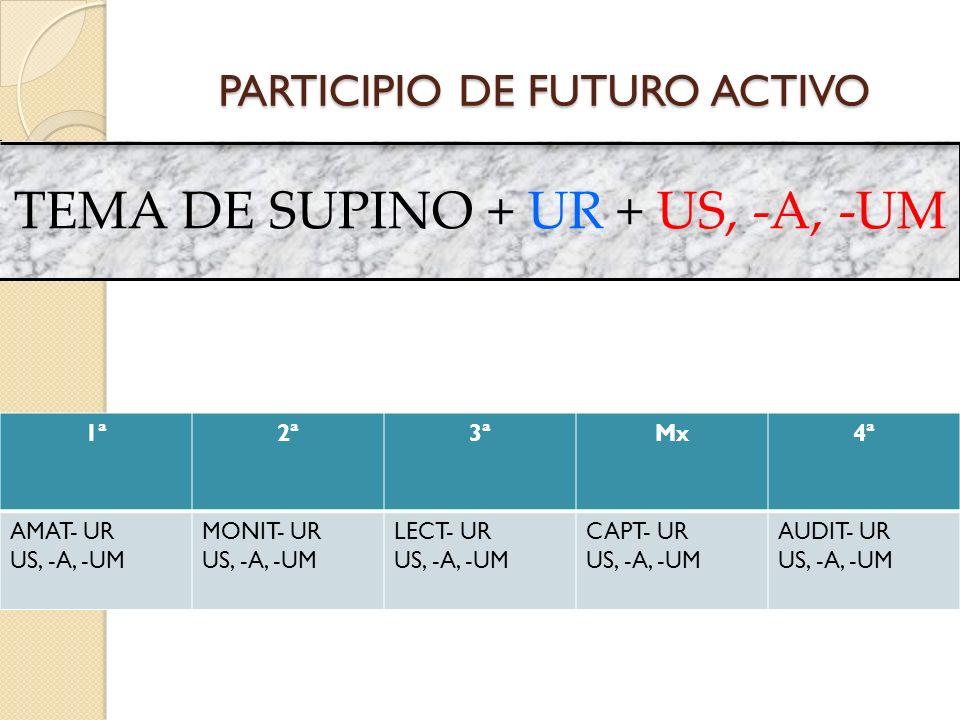 PARTICIPIO DE FUTURO ACTIVO