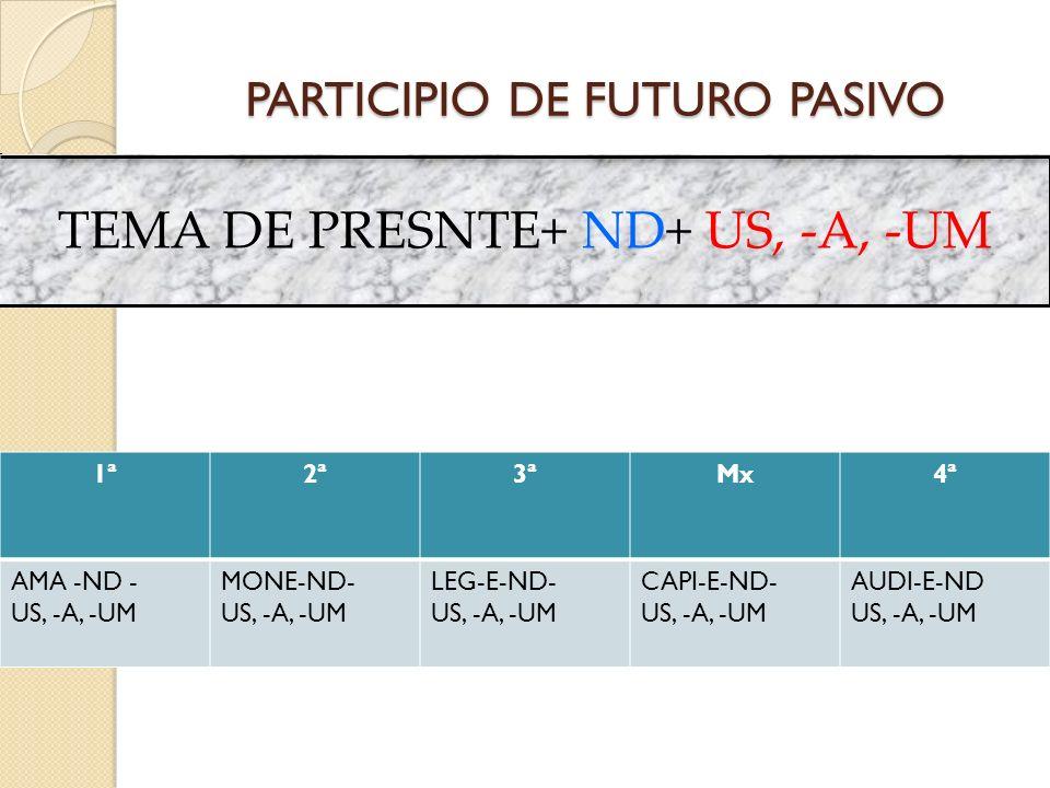 PARTICIPIO DE FUTURO PASIVO