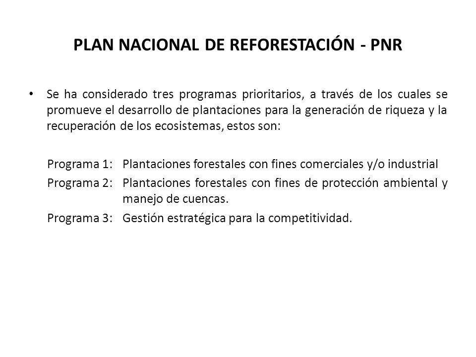 PLAN NACIONAL DE REFORESTACIÓN - PNR