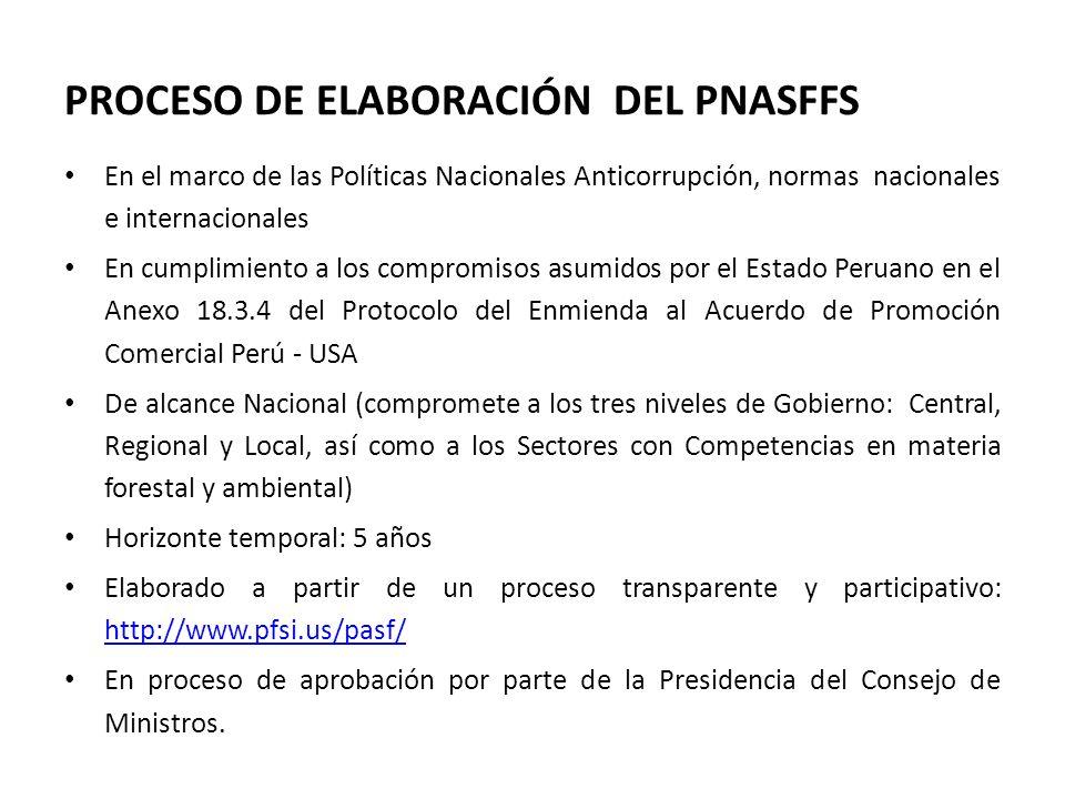 PROCESO DE ELABORACIÓN DEL PNASFFS