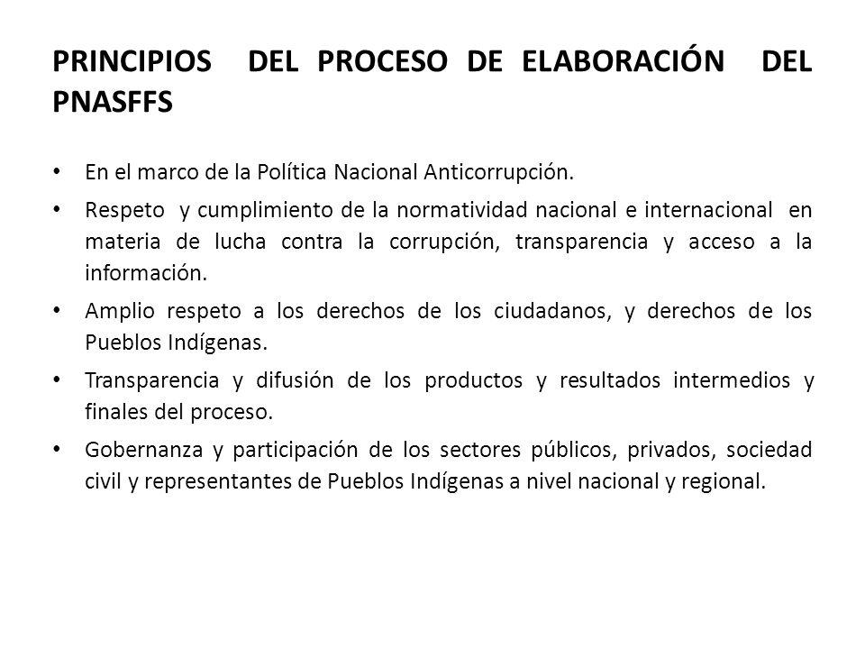 PRINCIPIOS DEL PROCESO DE ELABORACIÓN DEL PNASFFS