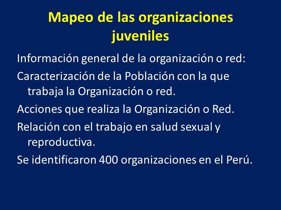Mapeo de las organizaciones juveniles