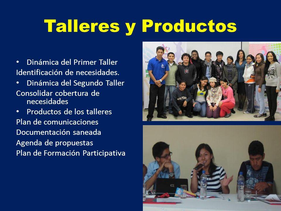 Talleres y Productos Dinámica del Primer Taller