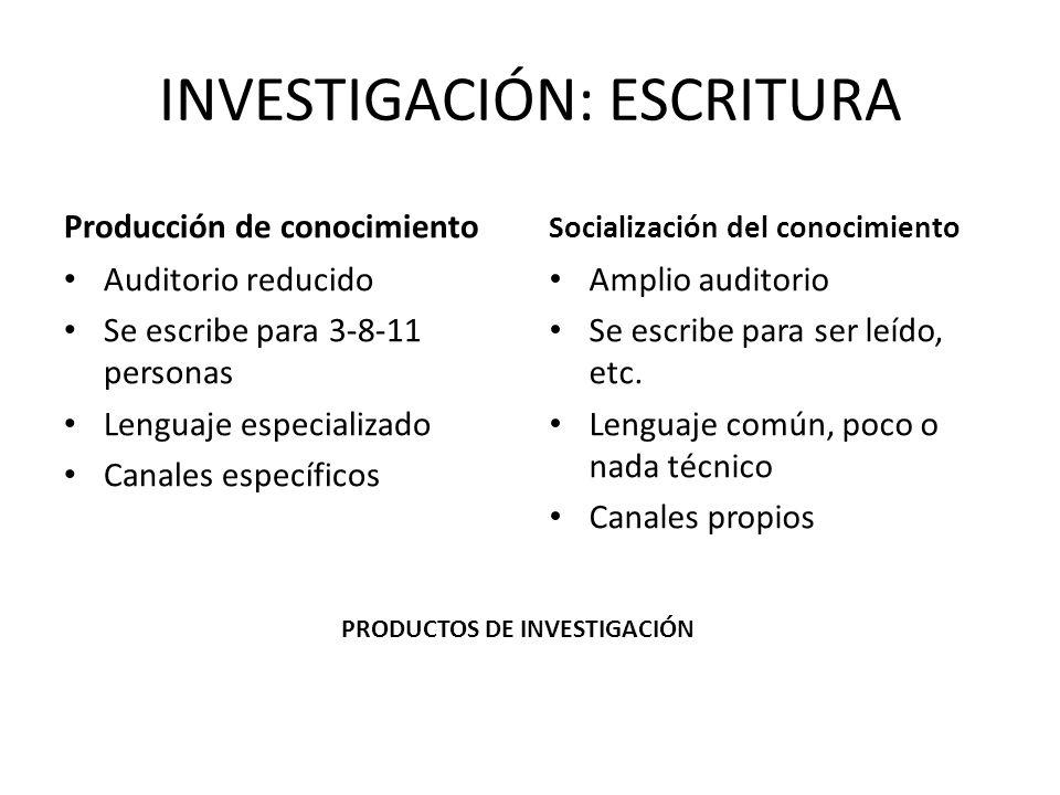INVESTIGACIÓN: ESCRITURA