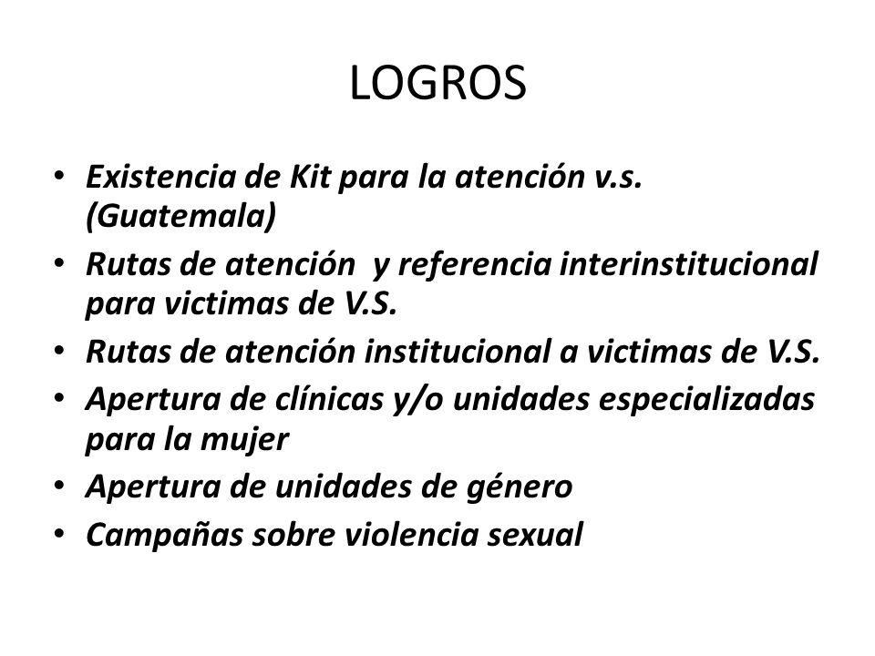 LOGROS Existencia de Kit para la atención v.s. (Guatemala)