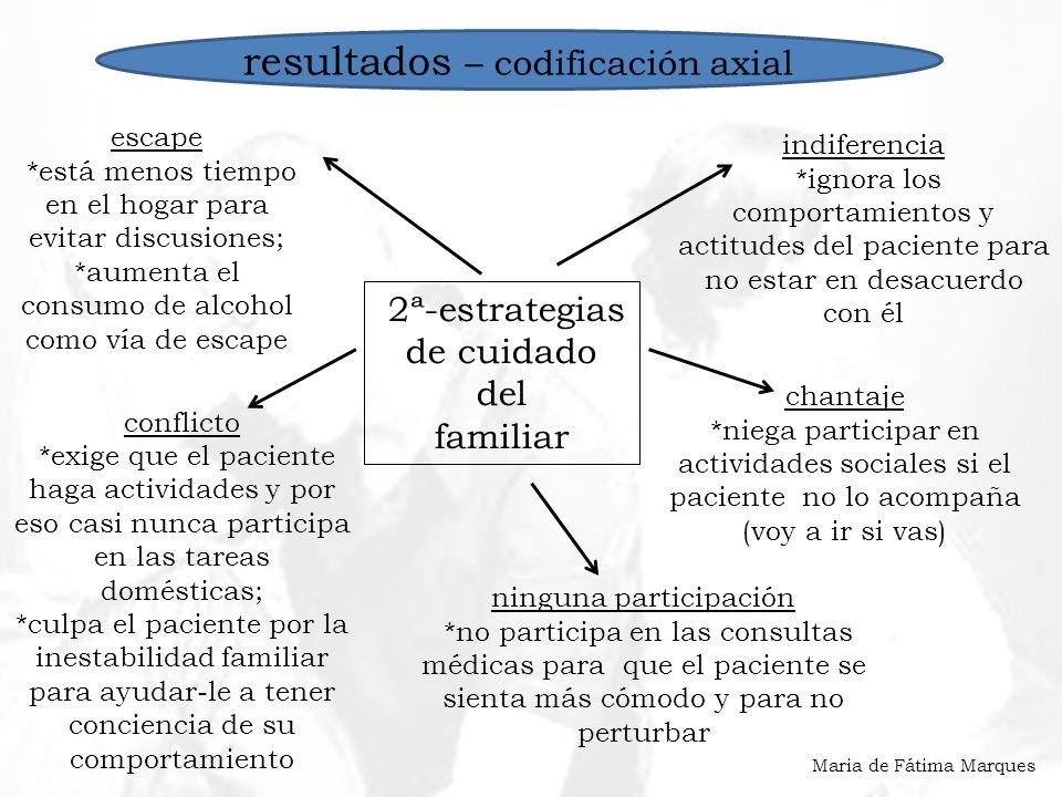 resultados – codificación axial