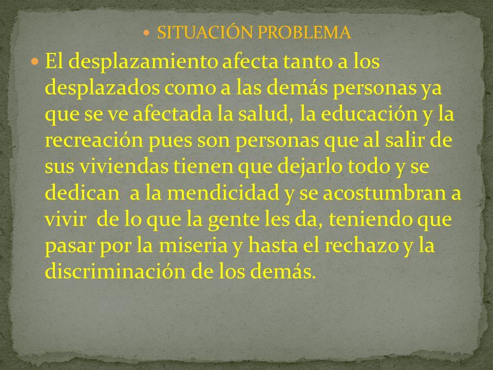 SITUACIÓN PROBLEMA