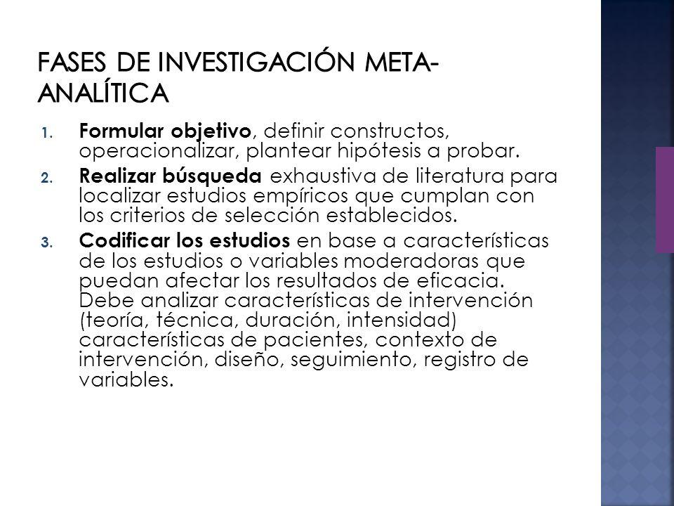Fases de investigación Meta-Analítica