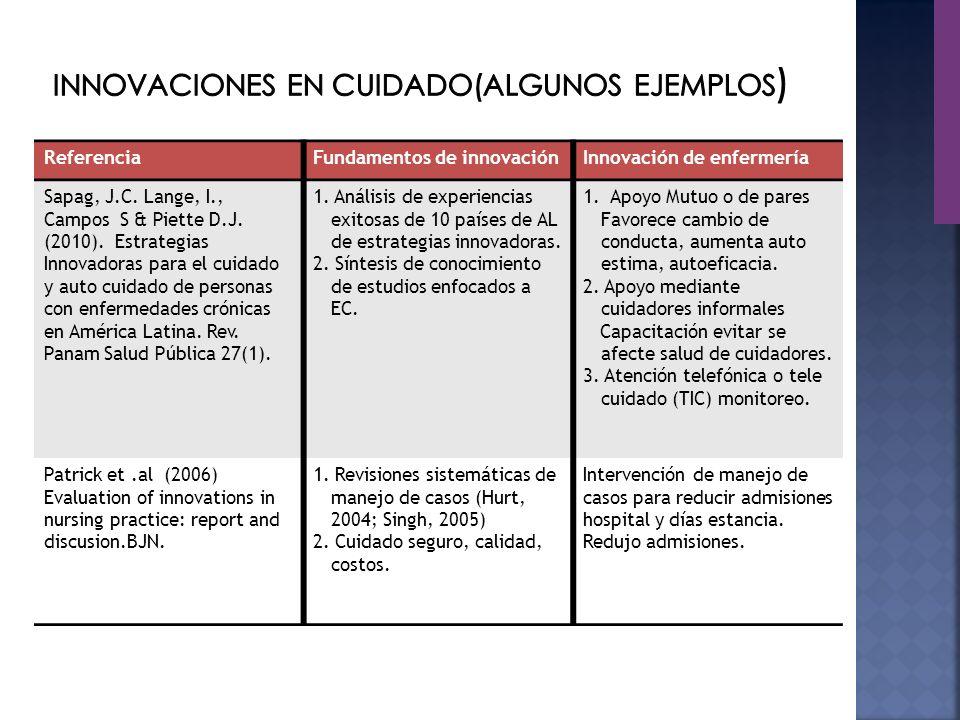Innovaciones en Cuidado(algunos ejemplos)