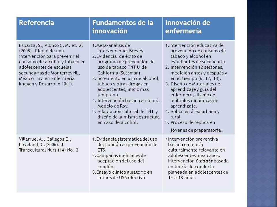 Fundamentos de la innovación Innovación de enfermería