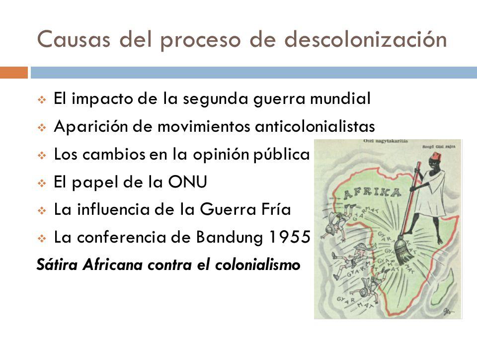 Causas del proceso de descolonización