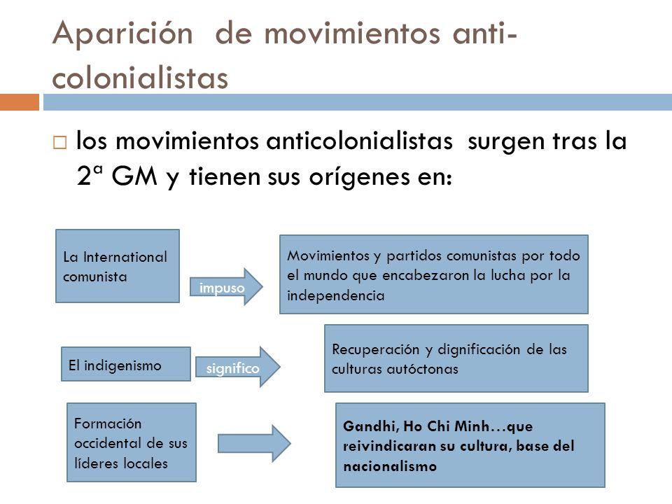 Aparición de movimientos anti-colonialistas