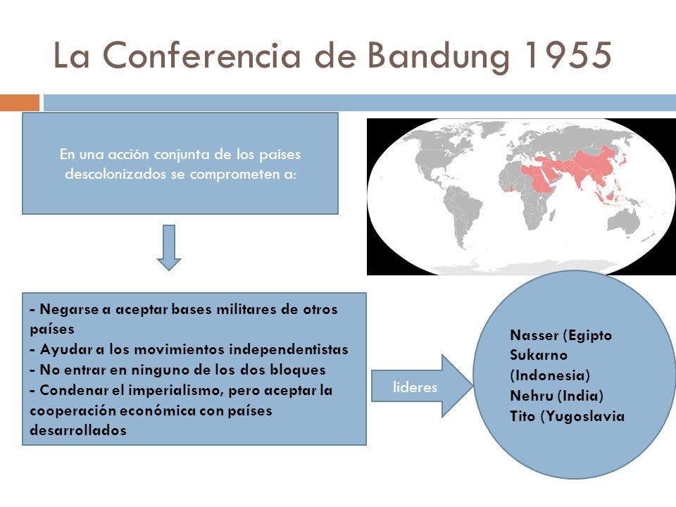 La Conferencia de Bandung 1955