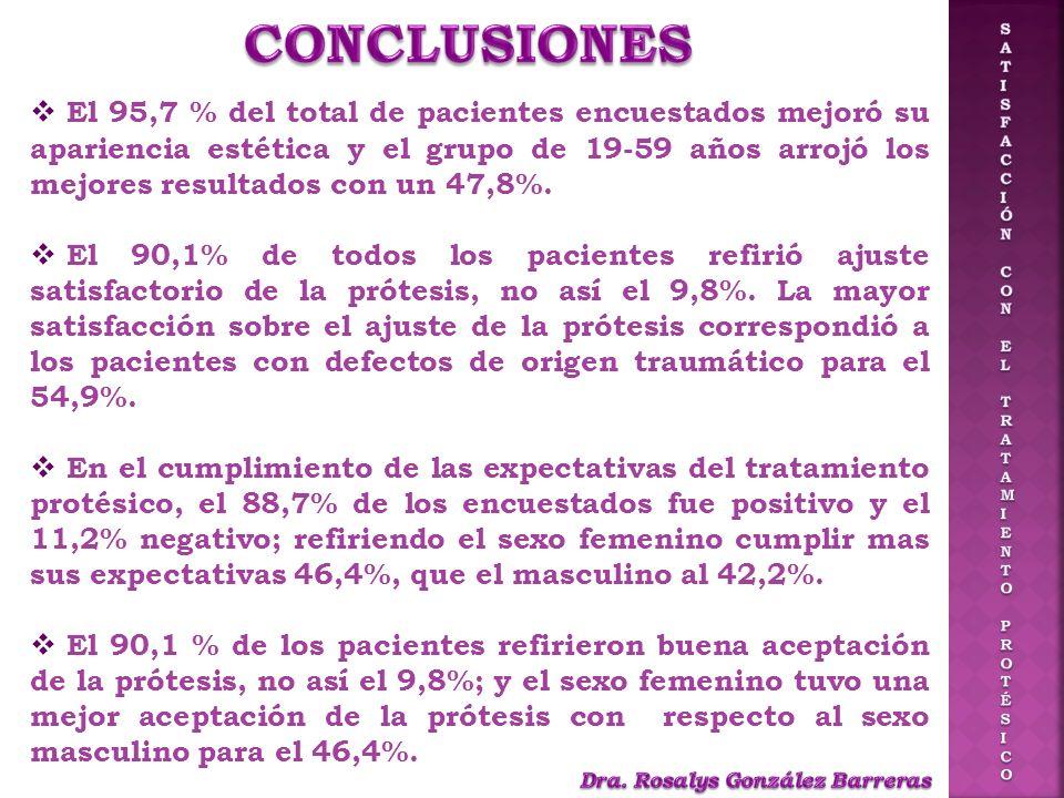 CONCLUSIONES SATISFACCIÓN. CON. EL. TRATAMIENTO. PROTÉSICO.