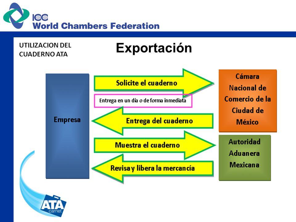 Exportación UTILIZACION DEL CUADERNO ATA