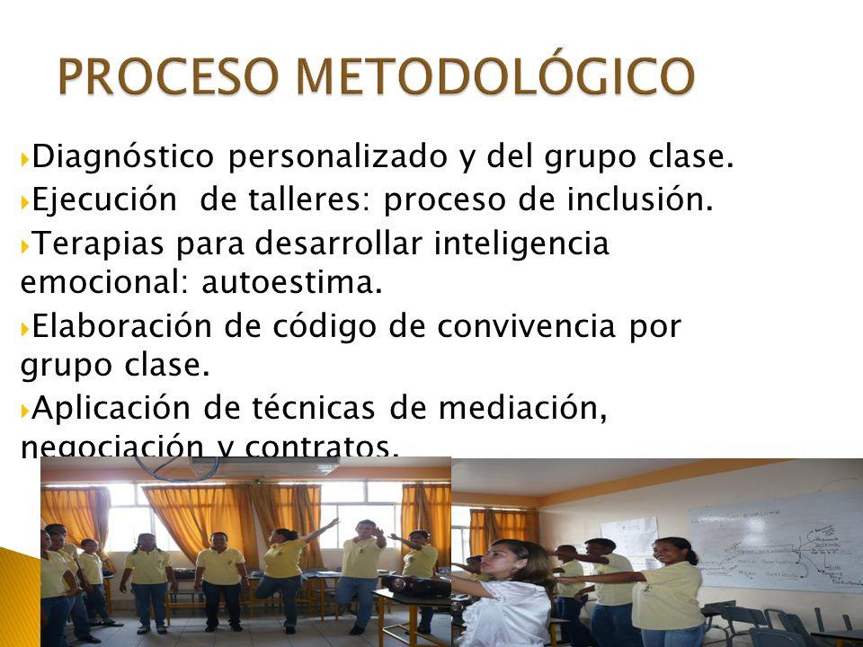 PROCESO METODOLÓGICO Diagnóstico personalizado y del grupo clase.