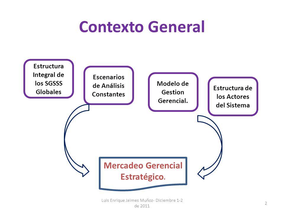 Contexto General Mercadeo Gerencial Estratégico.