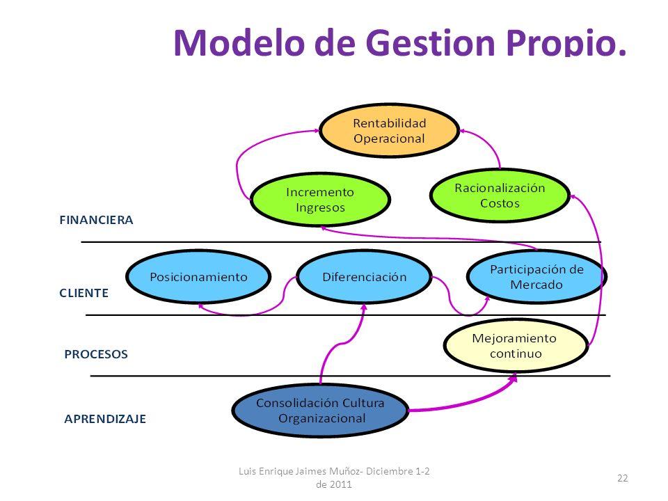 Modelo de Gestion Propio.