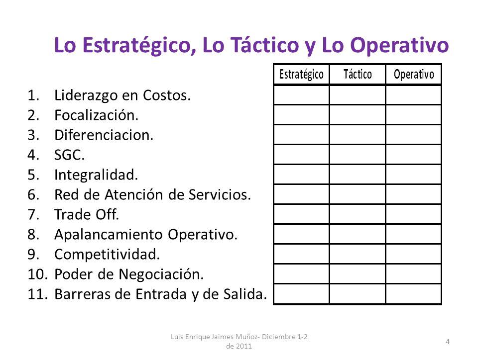 Lo Estratégico, Lo Táctico y Lo Operativo
