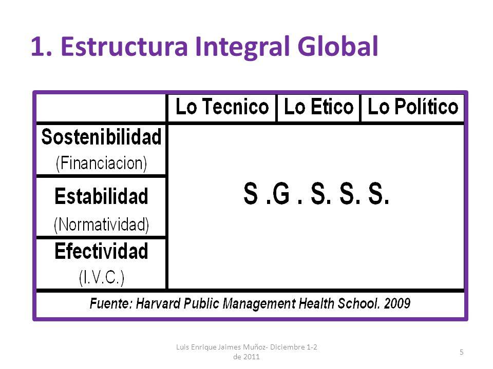 1. Estructura Integral Global