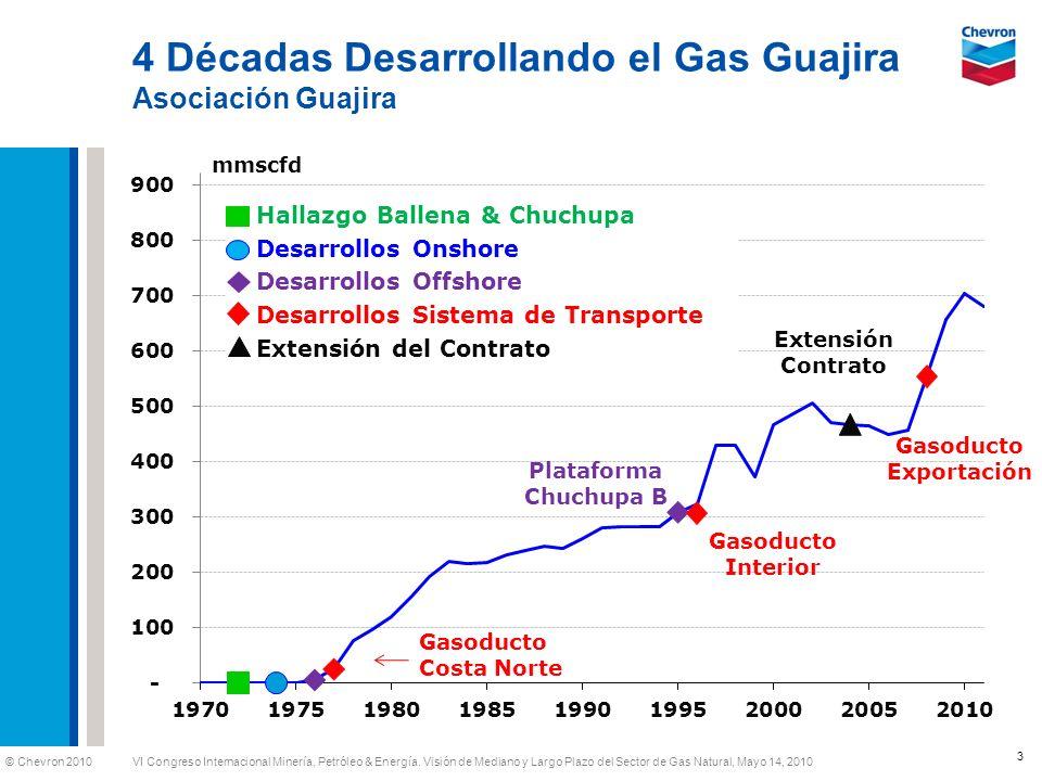 4 Décadas Desarrollando el Gas Guajira Asociación Guajira