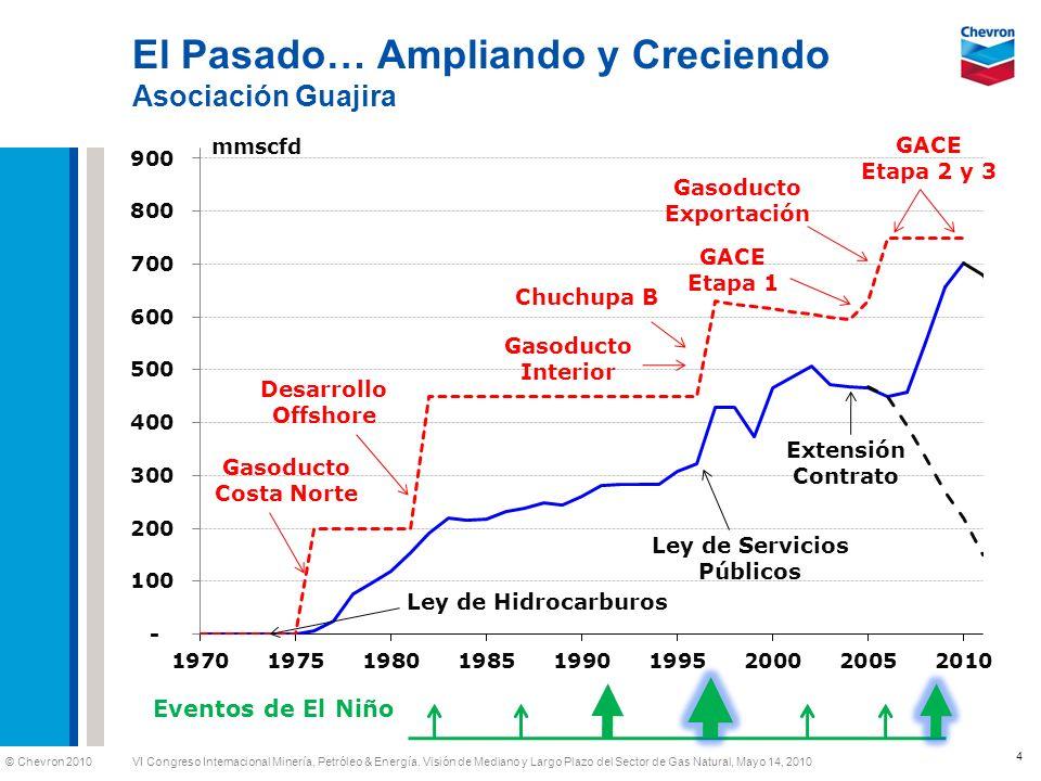 El Pasado… Ampliando y Creciendo Asociación Guajira