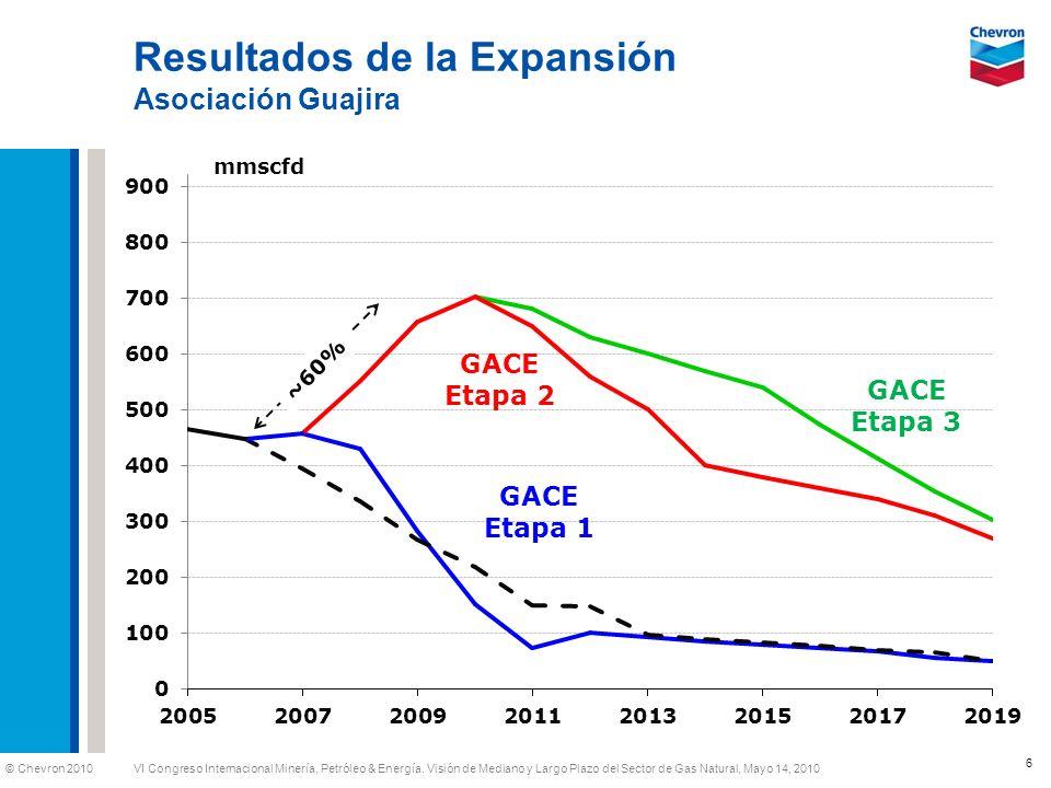 Resultados de la Expansión Asociación Guajira
