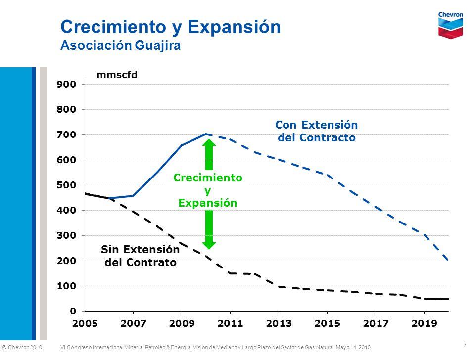 Crecimiento y Expansión Asociación Guajira