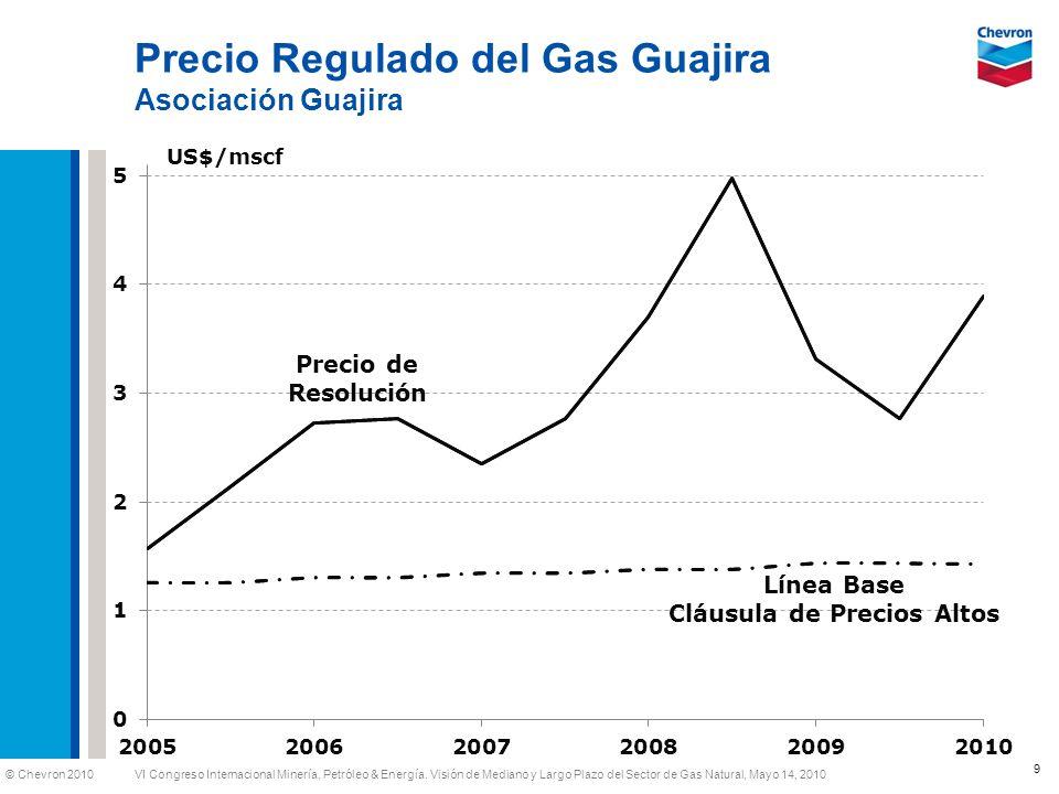 Precio Regulado del Gas Guajira Asociación Guajira
