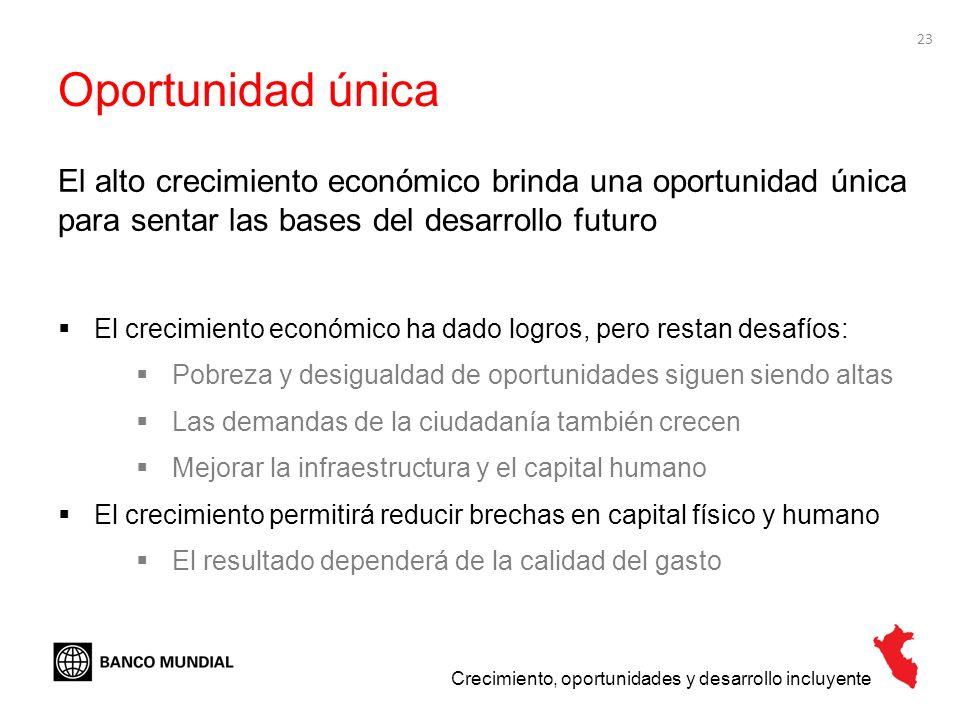 Oportunidad única El alto crecimiento económico brinda una oportunidad única para sentar las bases del desarrollo futuro.