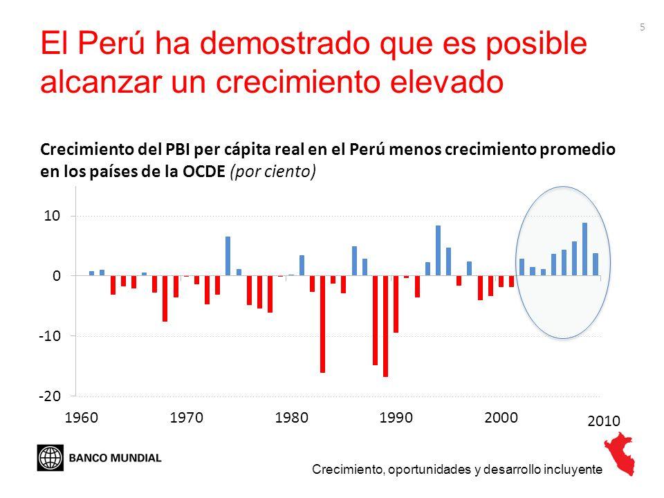 El Perú ha demostrado que es posible alcanzar un crecimiento elevado