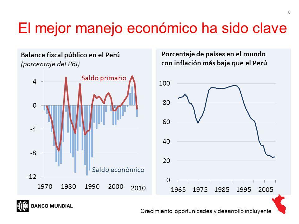 El mejor manejo económico ha sido clave