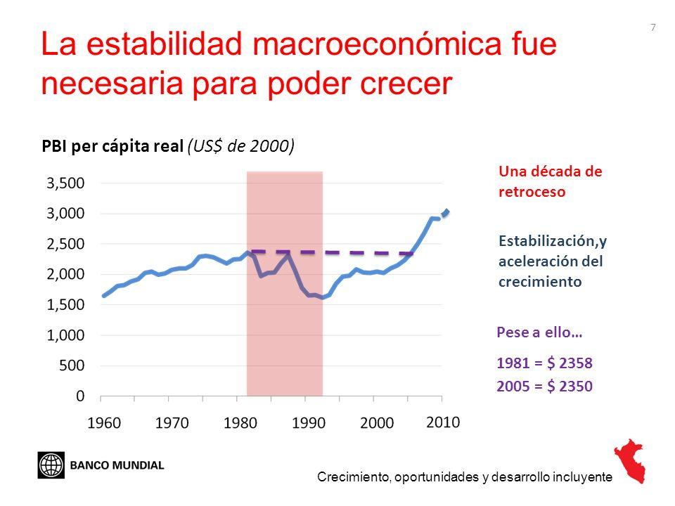 La estabilidad macroeconómica fue necesaria para poder crecer