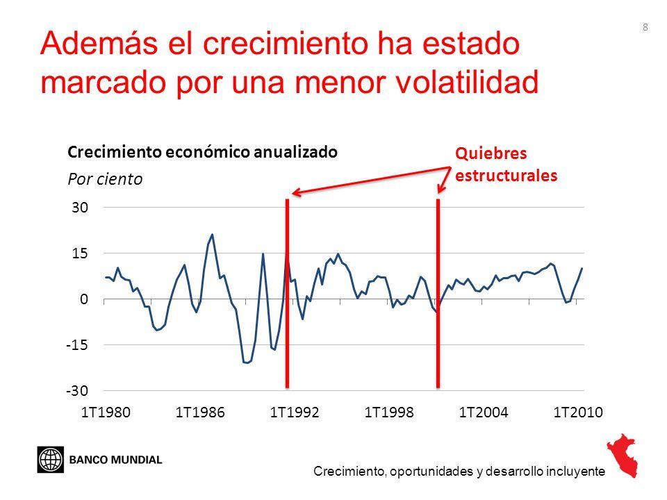 Además el crecimiento ha estado marcado por una menor volatilidad