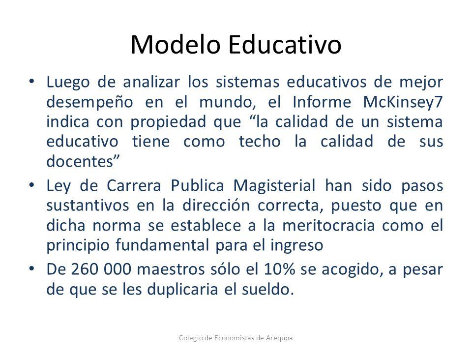 Colegio de Economistas de Arequpa