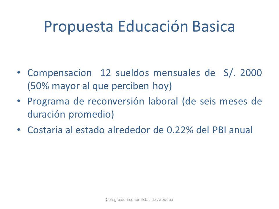 Propuesta Educación Basica