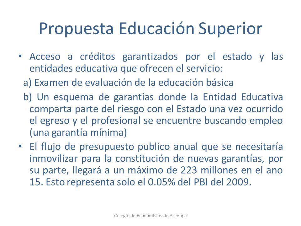 Propuesta Educación Superior