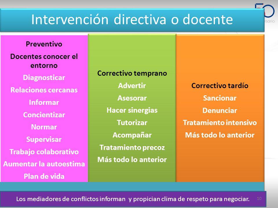 Intervención directiva o docente